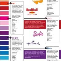 L'impact des couleurs dans les logos [Graphisme]