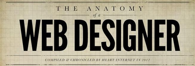 1Infographie-Lanatomie-dun-Web-Designer